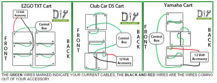 how to wire accessories on your golf cart accessories  6 batttery 36 volt lift battery wiring diagram #10